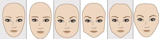 Ansigtsformer -glu - gitte lundager - øjenbryn